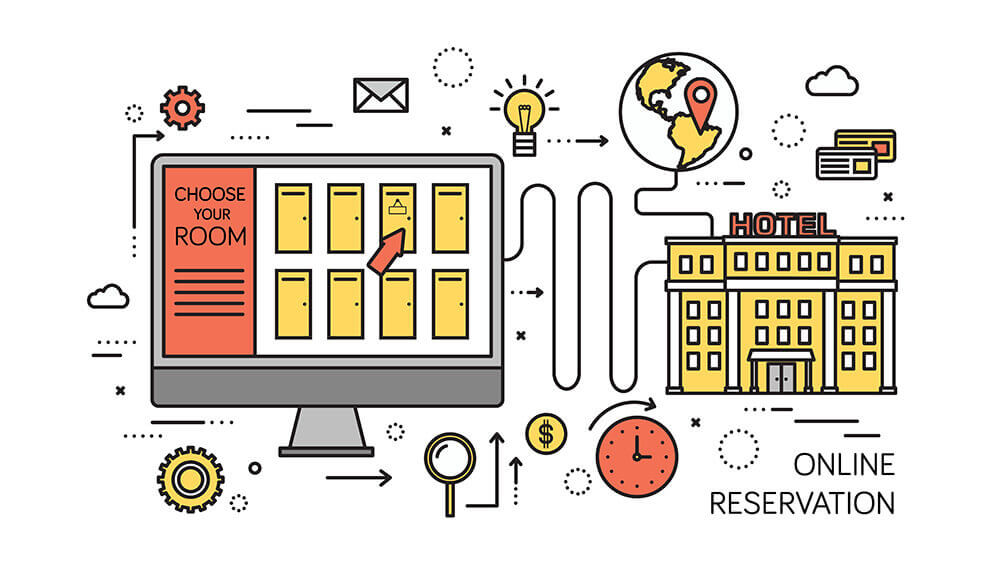 The Top 5 Essential Features Of An Online Hotel Reservation System