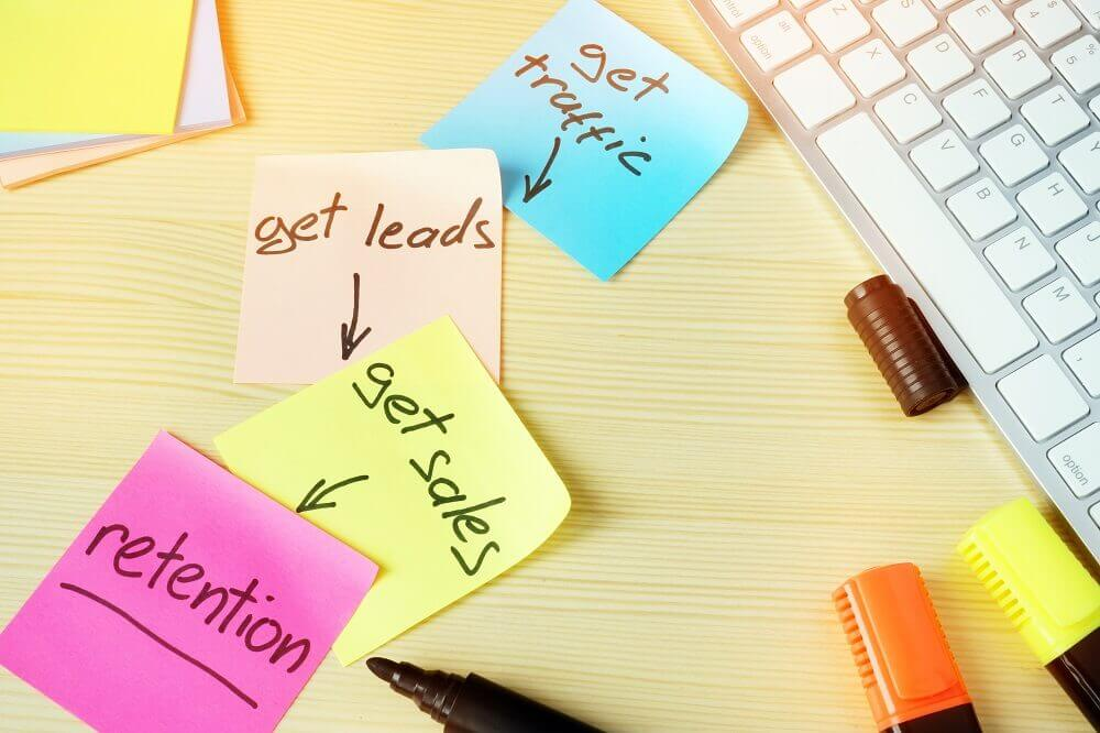 post it notes with stages of the marketing funnel written on them