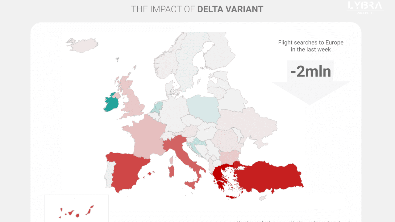 lybra article image about delta variatn stopping european tourism